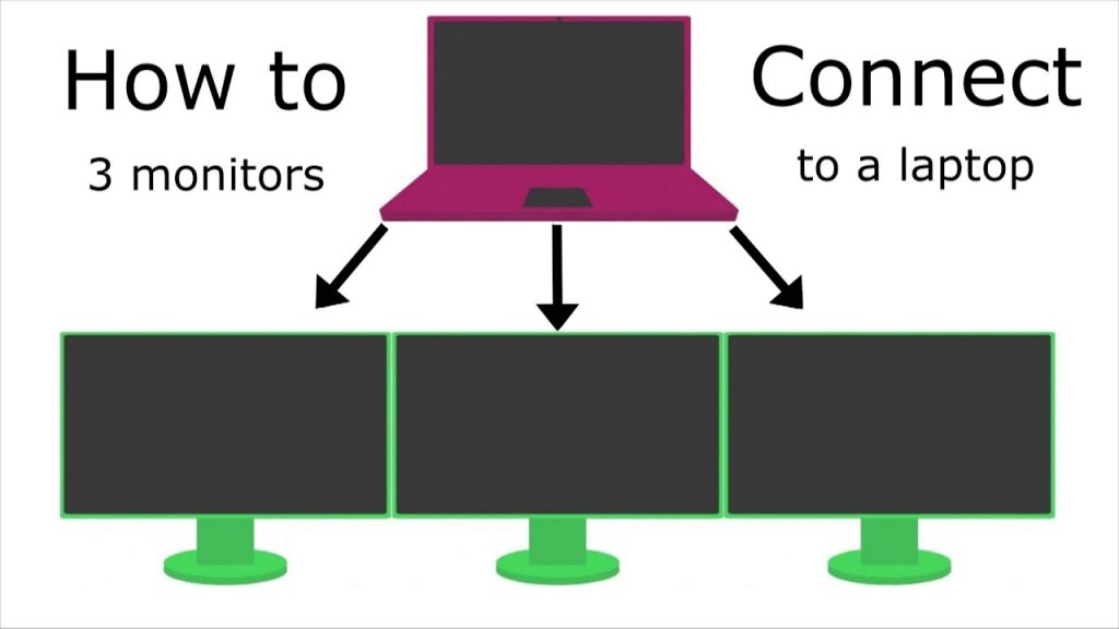 How to Connect 3 Monitors to a Laptop Docking Station?